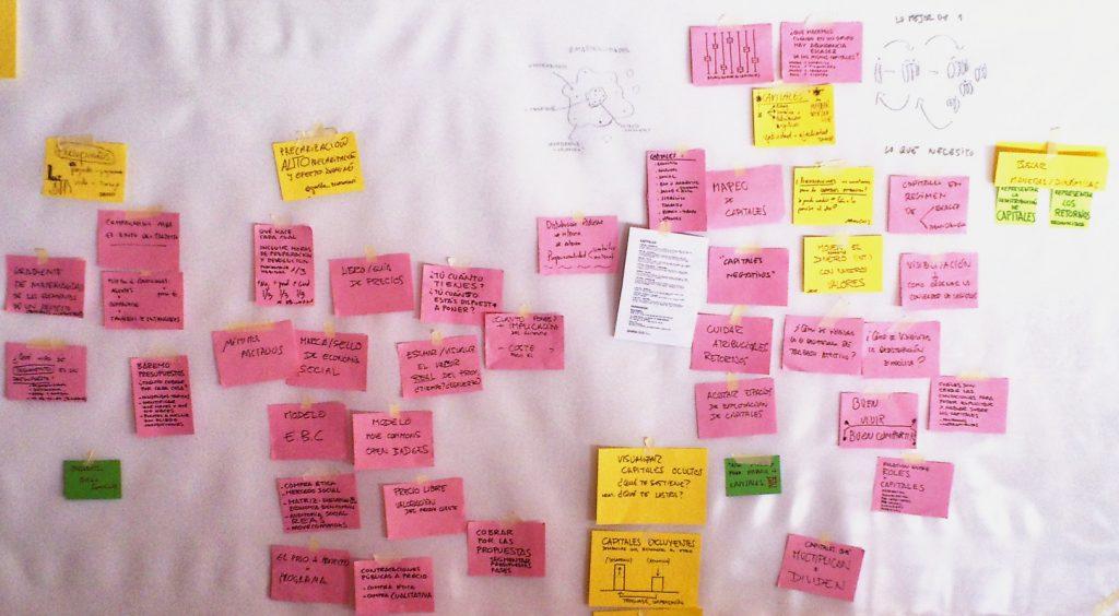 Brainstorm de economías